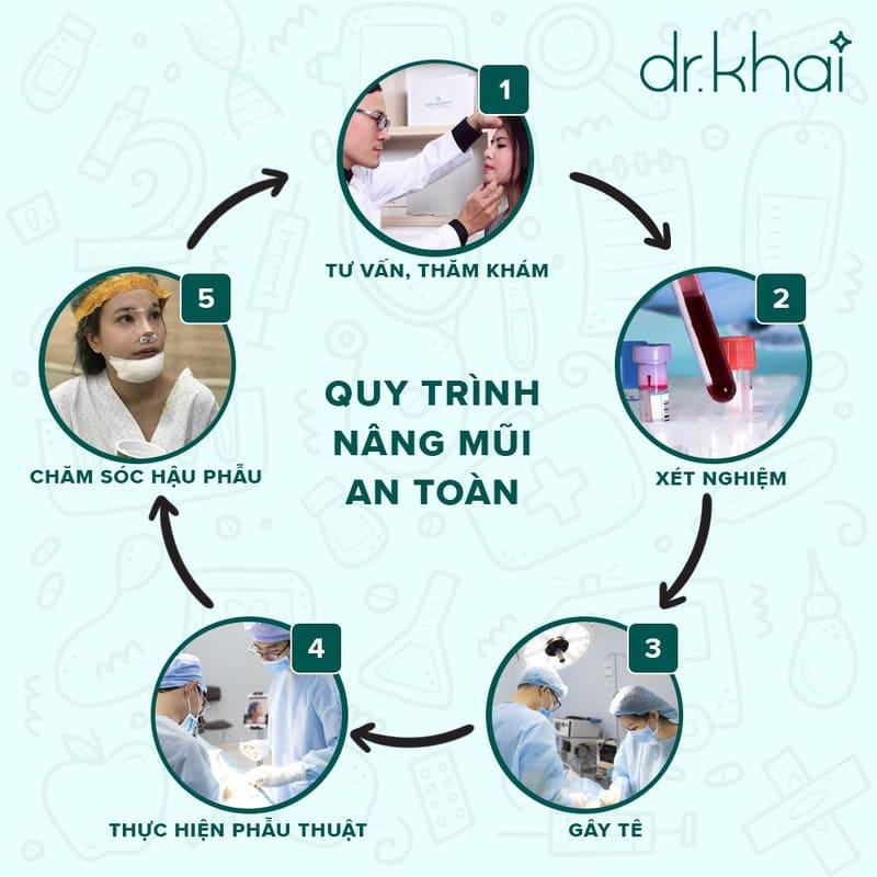 quy trình nâng mũi chuẩn bộ y tế
